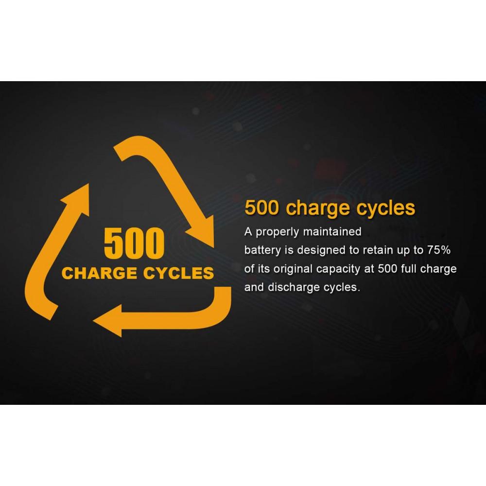 BATTERYGOD Full Capacity Proper 1500 MAh Battery For Samsung Galaxy S Duos / S7562 / S3 Mini / Ace 2 / I8160 / S7568 / I-8160 / S-7582 / I-8190 / I8190 / EB-425161LU